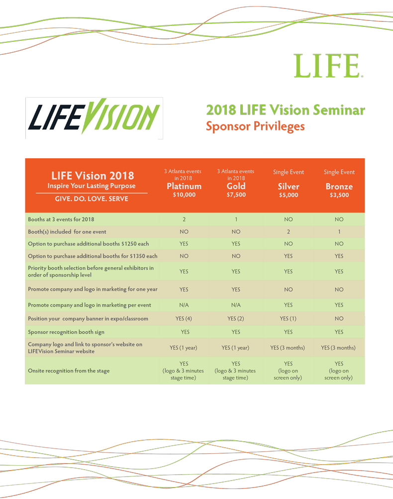 life-visions-forms-2018-rev2-2