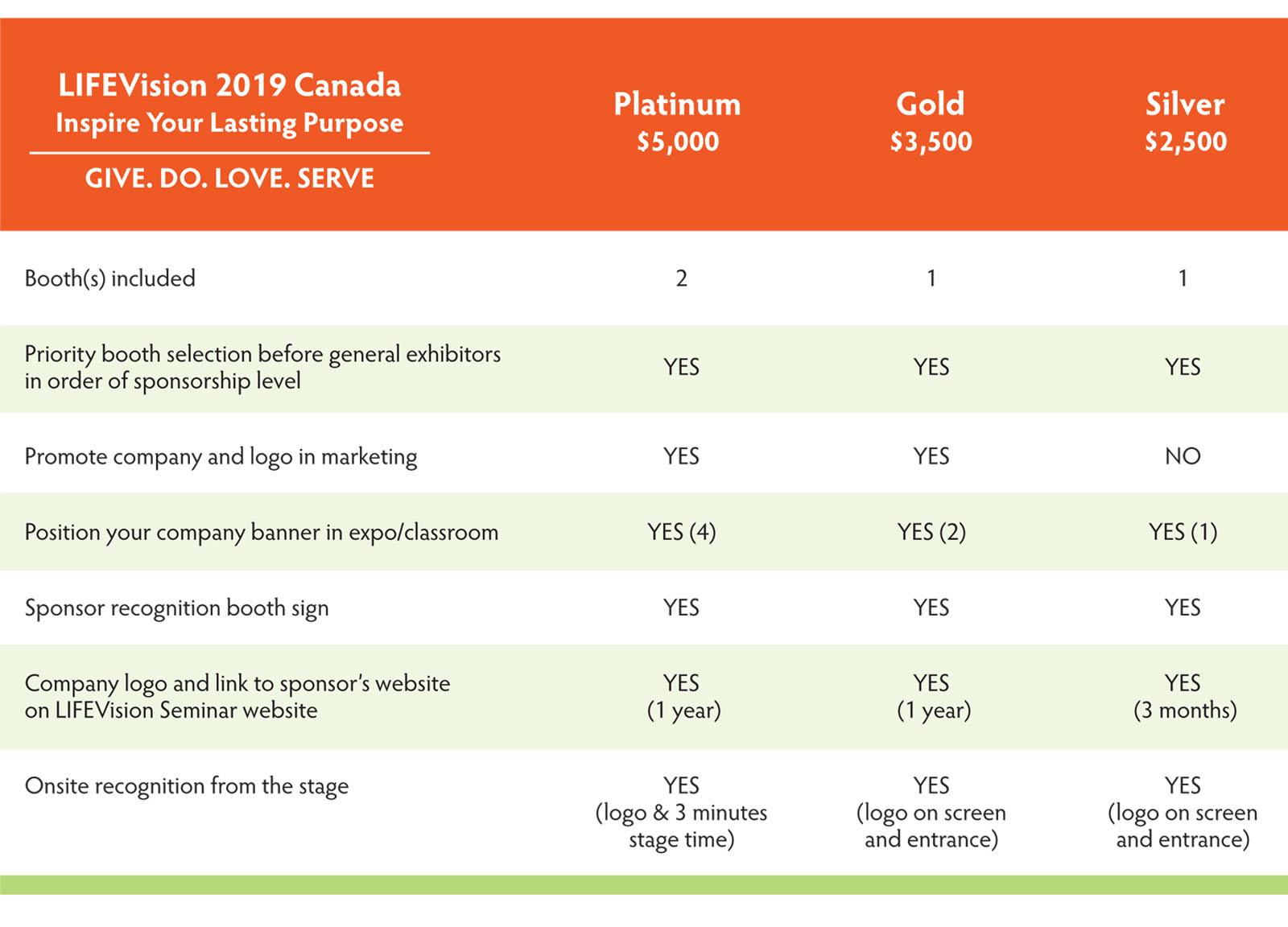 canada-sponsor-benefits